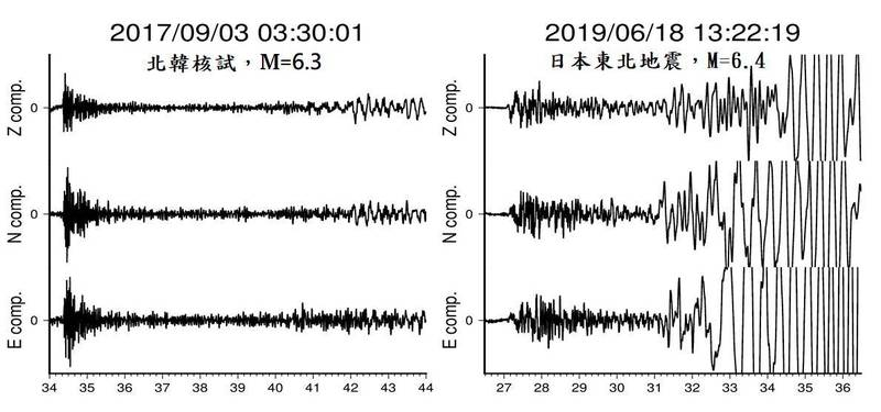 鄭明典在臉書上貼出核爆與地震的觀測資料波形圖,讓人一目了然。(圖擷取自鄭明典臉書)