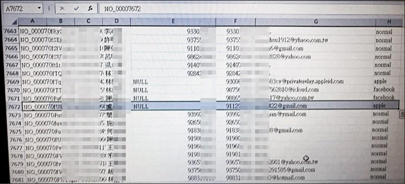 台中女麗購,近150萬筆民眾登錄抽獎序號的個資全被經發局公布,包括姓名、電話、email等全都露,投訴民眾也發現自己個資全都一覽無遺。 (記者蔡淑媛翻攝)