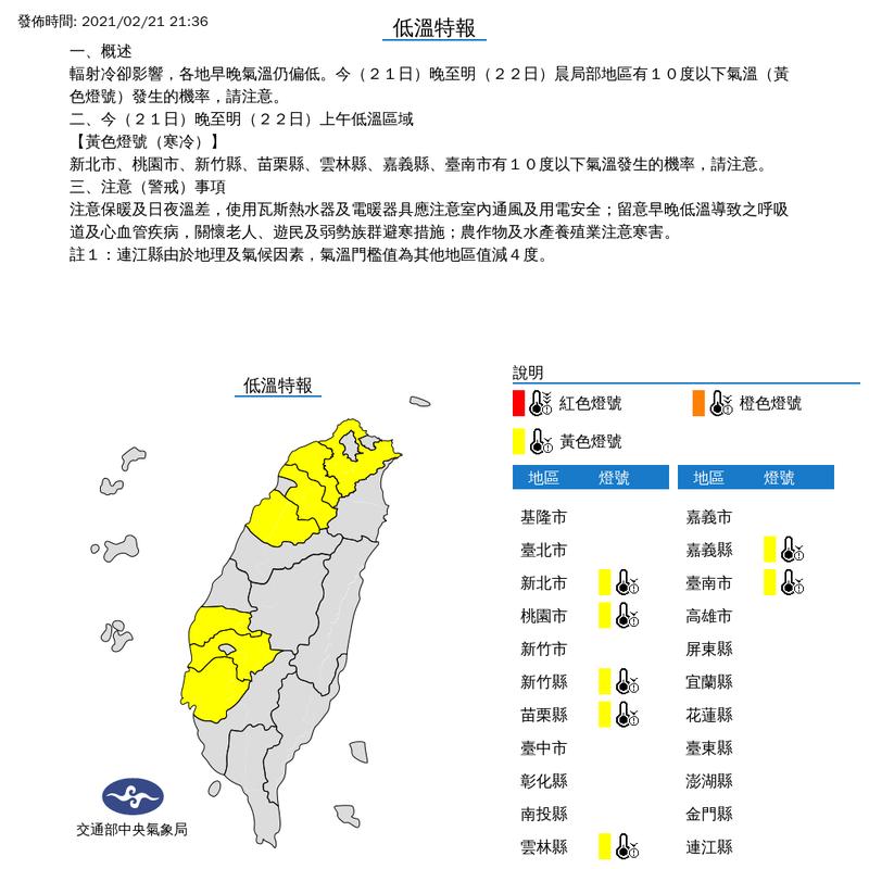 氣象局晚間9點36分針對新北市、桃園市、新竹縣、苗栗縣、雲林縣、嘉義縣、台南市發佈低溫特報(黃色燈號),有機率出現10度以下低溫,請民眾注意。(圖擷取自中央氣象局)