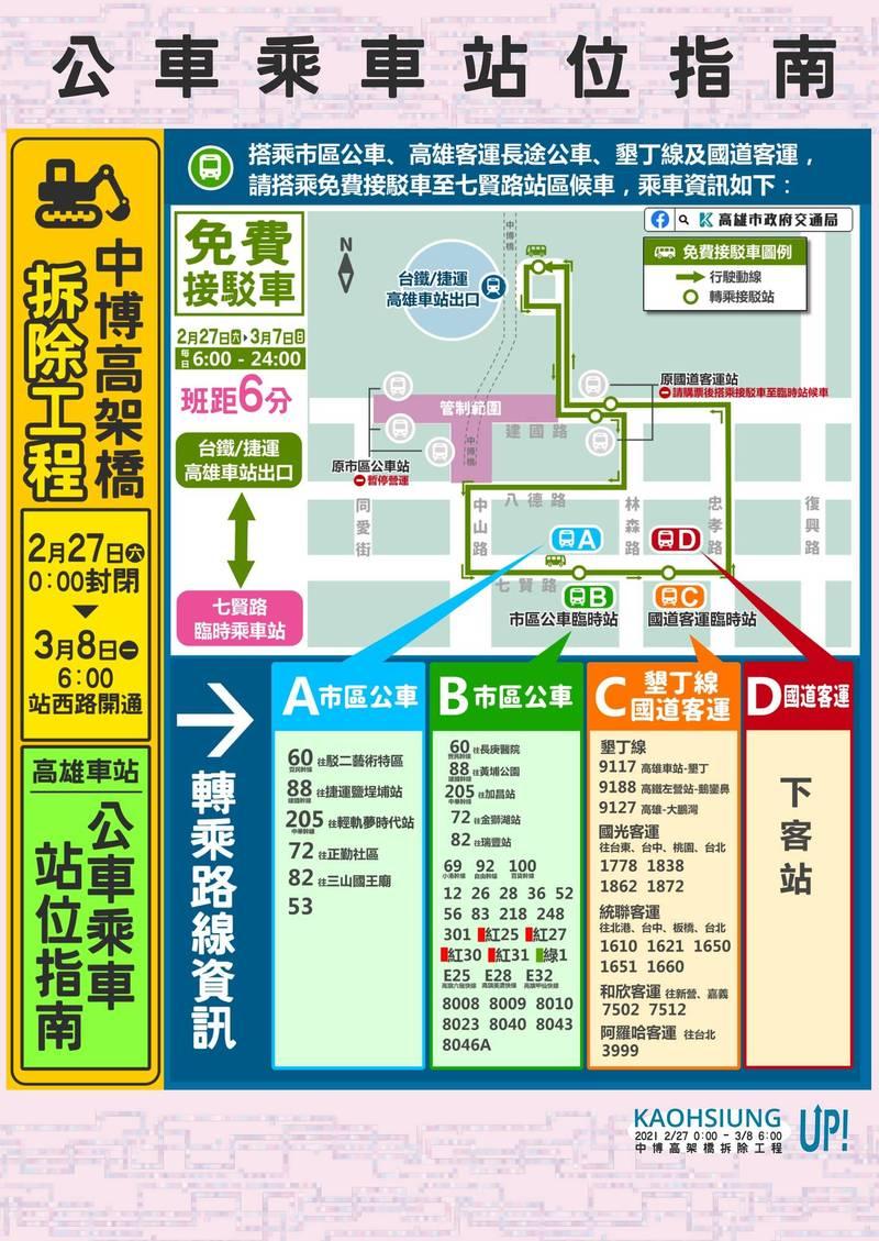 中博高架橋拆除引道期間公車乘車站調整。(記者王榮祥攝)