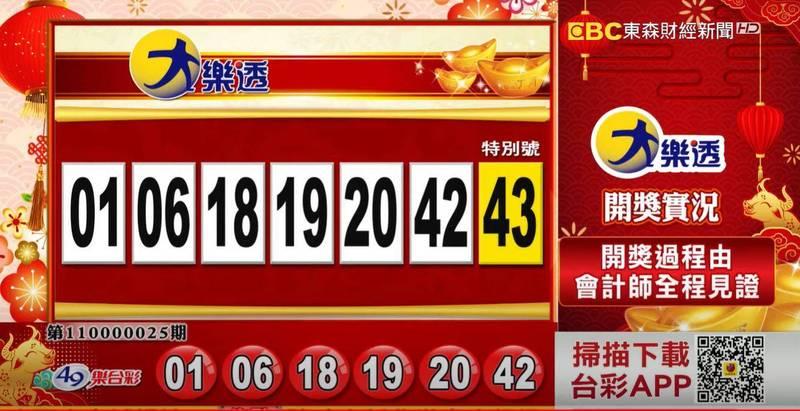 2/23 大樂透、雙贏彩、今彩539 開獎囉!還有春節大紅包