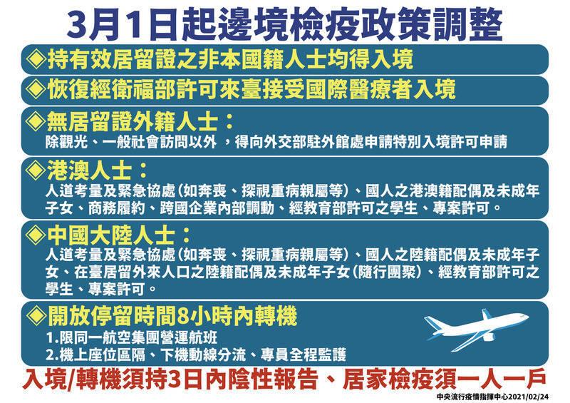 外籍與港澳中人士3月1日起持居留證可來台。(指揮中心提供)
