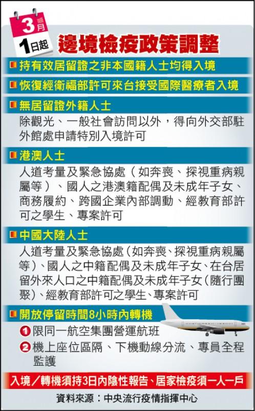 3月1日起邊境檢疫政策調整