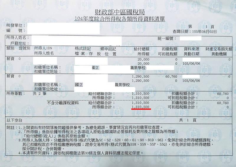 原PO貼出姑姑薪水資料,可見一年所得超過130萬元。(擷取自「爆廢1公社」)