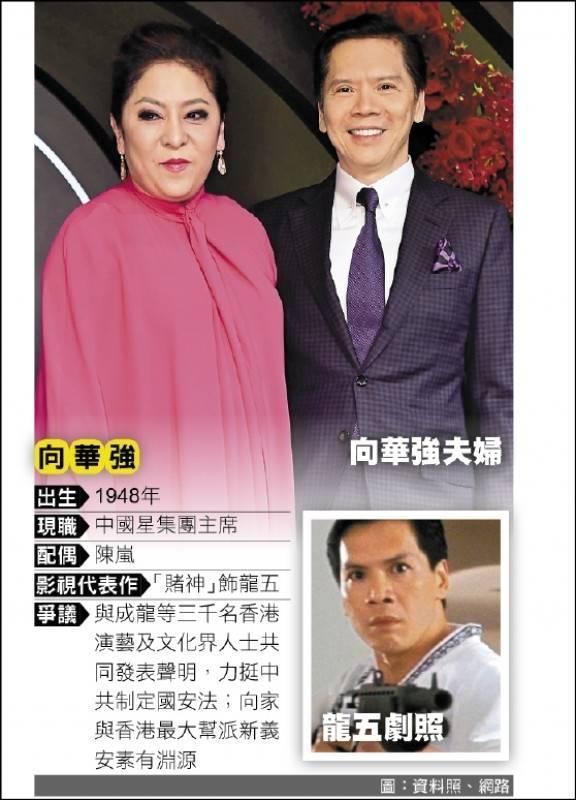 香港影視大亨向華強,日前與兒子向佐向我政府申請來台依親居留,移民署、國安局和陸委會等機關召開聯審會議後,駁回其申請。(資料照)