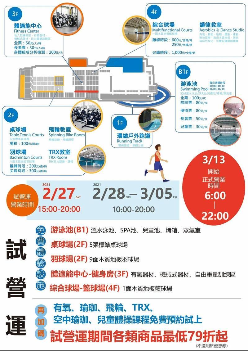 彰南國民運動中心預計進行1週試營運,館內設施全部免費。(記者陳冠備攝)