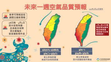 未來一週空氣品質預報。(取自環保署空氣品質監測網)