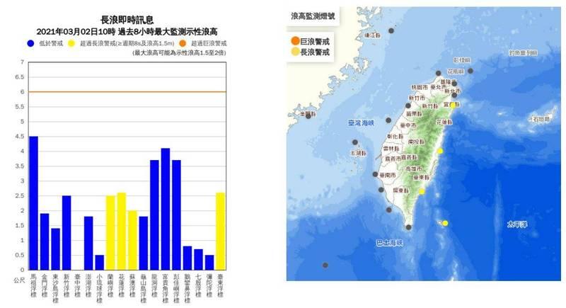 氣象局上午10時對北、東部沿海發布長浪即時訊息。(擷取自中央氣象局)