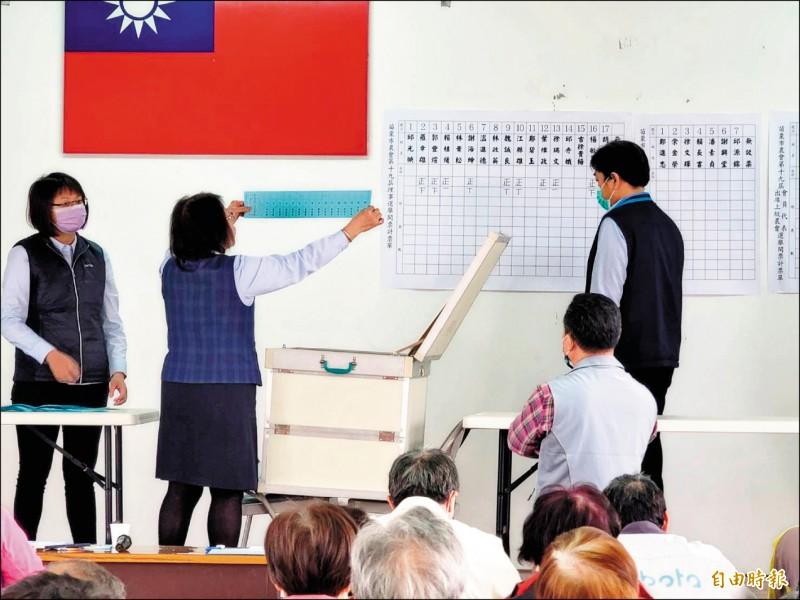 苗栗市農會競爭激烈,2派於9席理事選舉中,投票打成平手。(記者彭健禮攝)