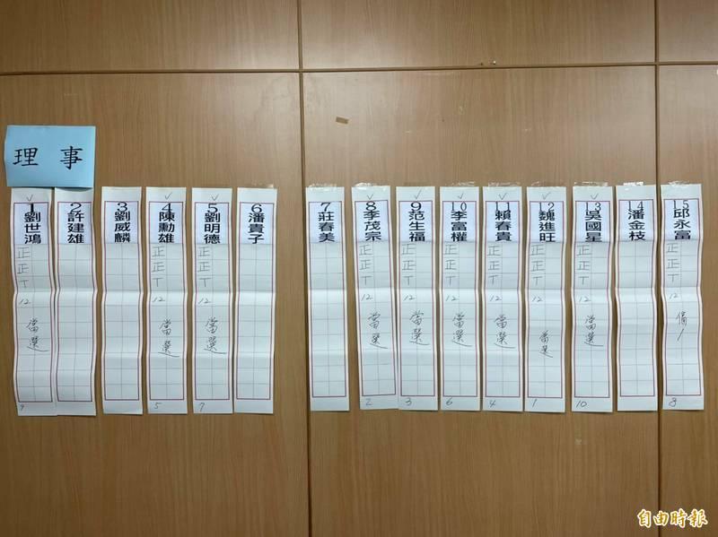 台東長濱農會理事選舉10候選人均得12票 當權派抽籤暫輸 - 生活 -