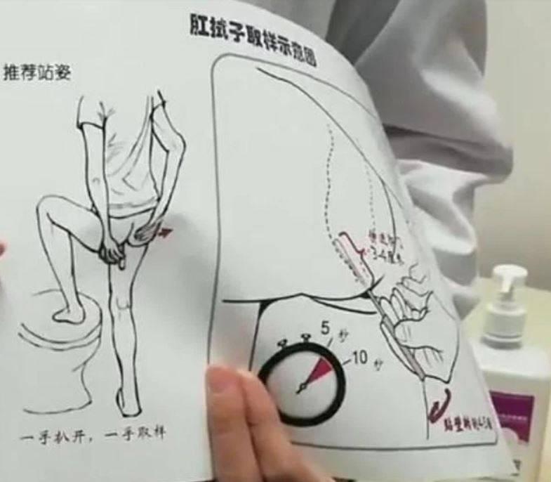 中國推出入境旅客自行使用「肛拭子」採樣的教學圖。(圖取自微博)