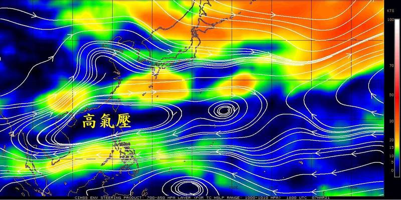 中央氣象局長鄭明典今上午指出,目前在台灣南方有個區域高壓中心,在大氣相對穩定下,不容易有明顯降雨。(圖擷自臉書)