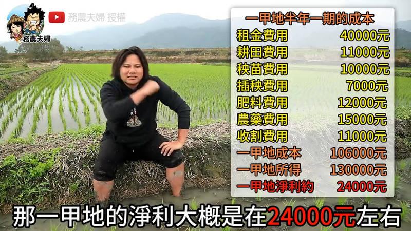 謝銘鍵以玉里當地經驗分析,一甲地一年的淨利約2萬4千元。(YouTube 務農夫婦 授權)