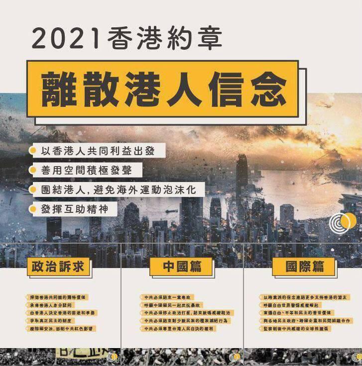 流亡海外的8名香港異議人士發起《2021香港約章》,呼籲離散港人參與聯署,團結信念。(圖取自梁頌恆臉書)