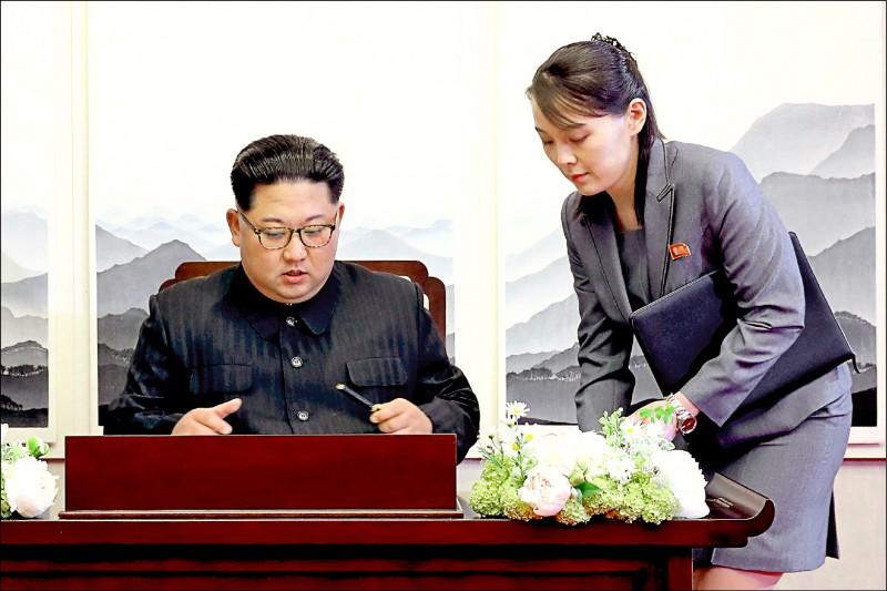 北韓領導人金正恩的胞妹金與正(右)15日警告拜登政府,「不要盲目行事,製造麻煩事」。(法新社檔案照)