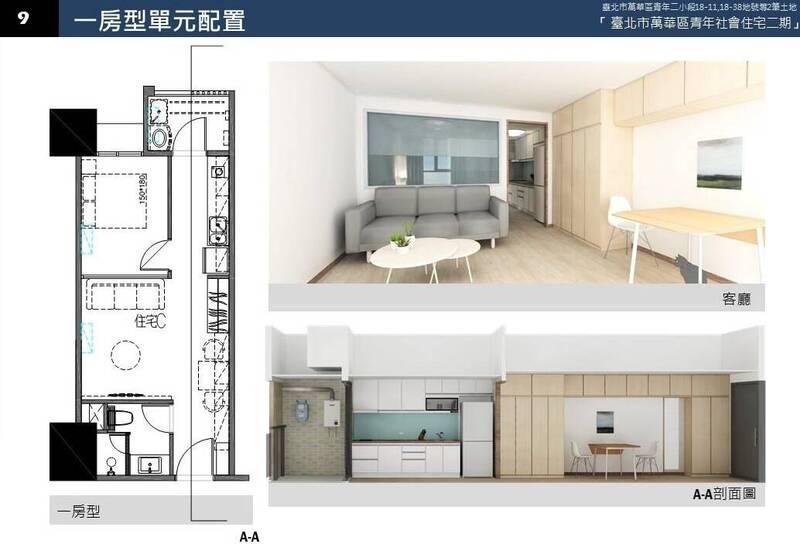 青年社會住宅二期一房行配置11.43坪326戶。(台北市都發局提供)