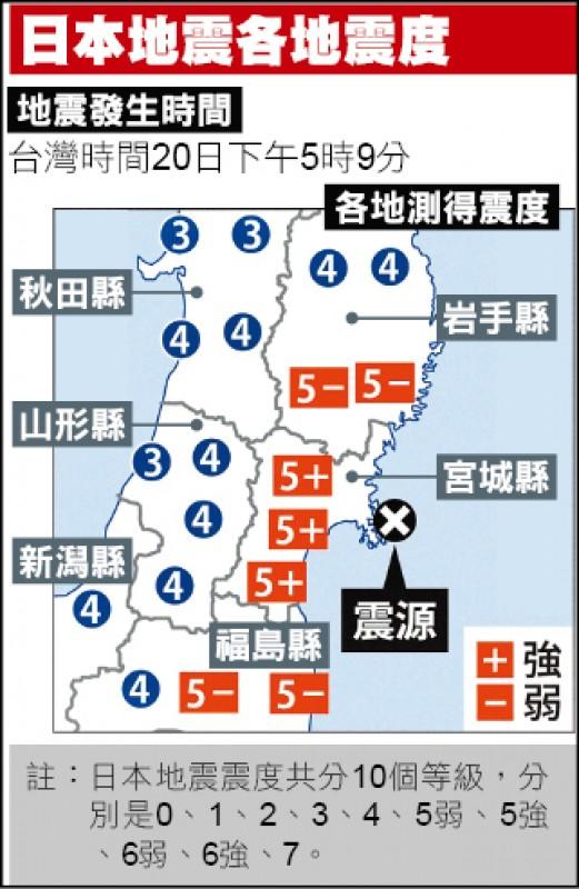 日本地震各地震度