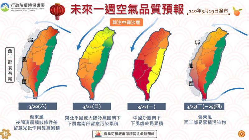 未來一週空氣品質預報。(圖擷取自環保署空氣品質監測網)