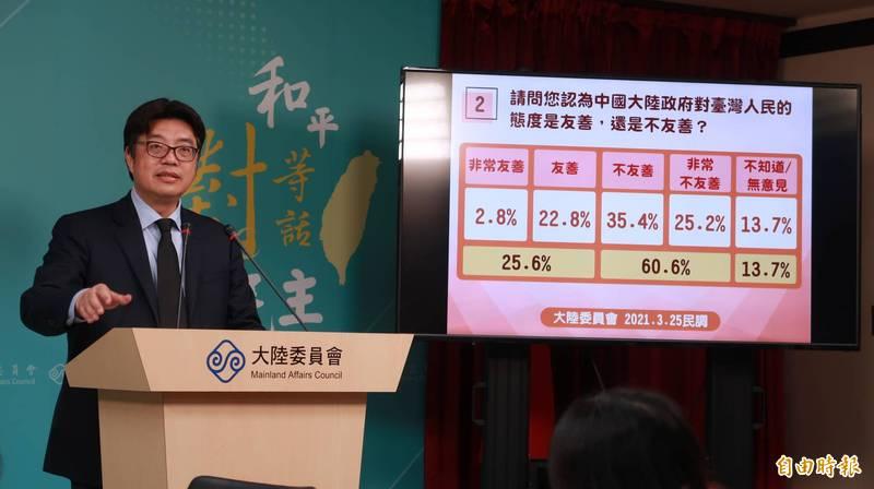 陸委會民調:88.2%台灣民眾反對「一國兩制」