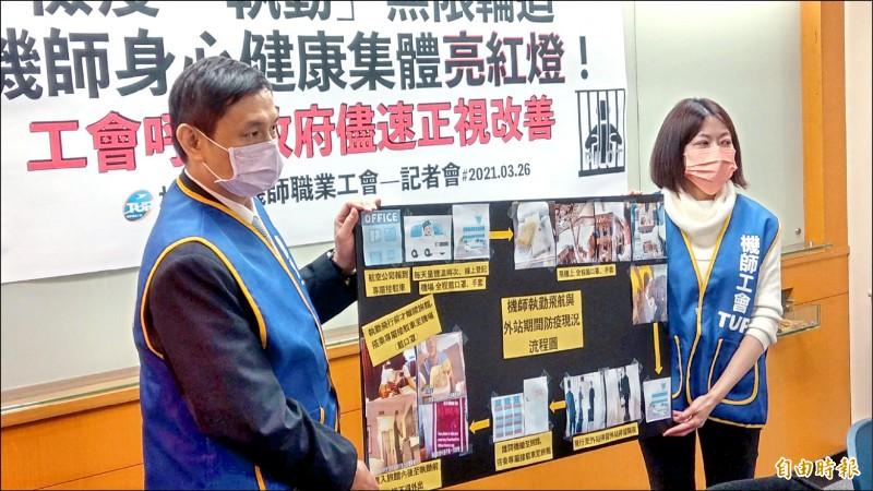 機師工會昨開記者會,理事長李信燕(右)呼籲政府協助改善。(記者鄭瑋奇攝)