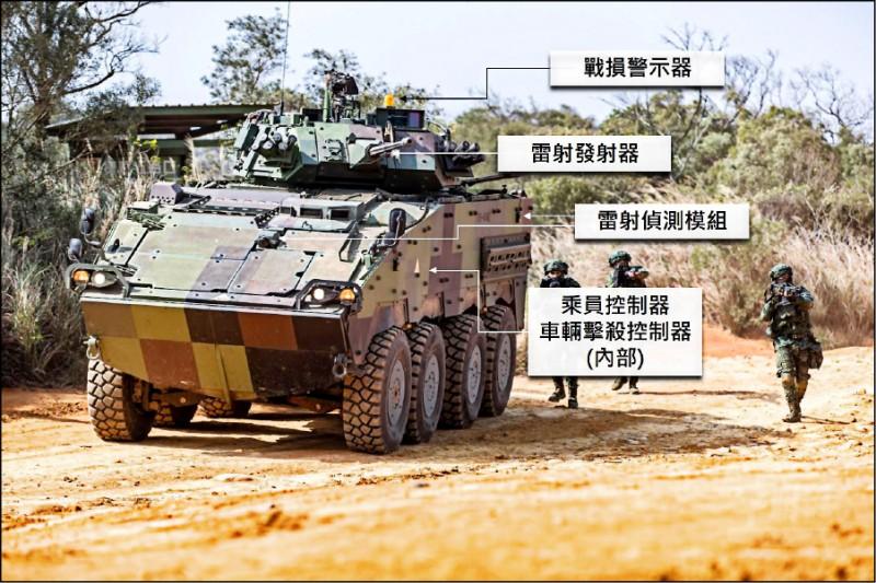 實兵模擬接戰系統車輛裝備(軍聞社提供)