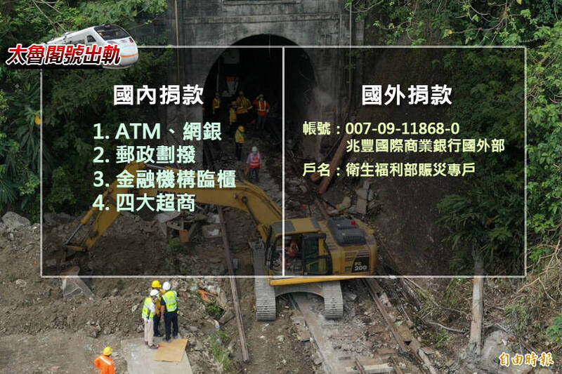 衛福部今天新增「0402台鐵太魯閣號事故」捐款管道。(本報後製)