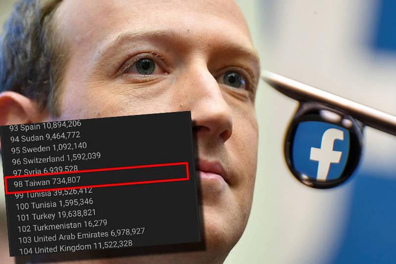 駭客利用與臉書帳戶關聯的電話號碼漏洞後,於1月初盜走5億多筆個資,並於3日創建了龐大資料庫,只要會一點網路數據知識的人就可以進入。(圖取自法新社、@UnderTheBreach_推特,本報合成)