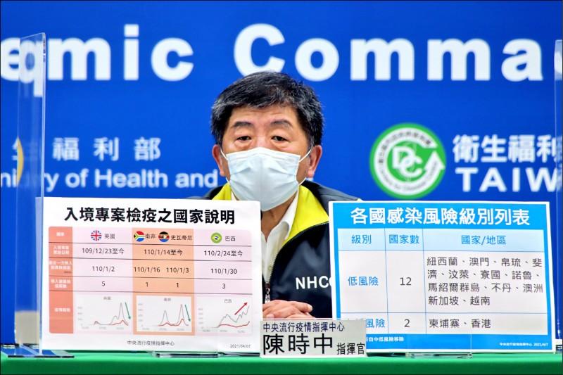 疫情指揮中心指揮官陳時中說明疫苗採購進度。(指揮中心提供)