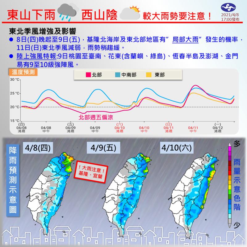 氣象局預測此次雨量多集中在北部、東北部與中部山區,而週五全台最低溫可降至15℃左右。(圖取自中央氣象局)