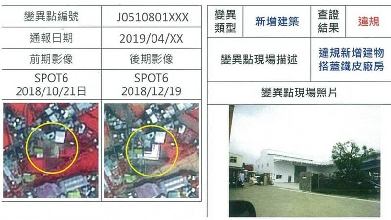 台南國土違法開發利用變異點,今年通報件數增加,南市地政局表示,利用衛星隨時監測。(圖由南市地政局提供)