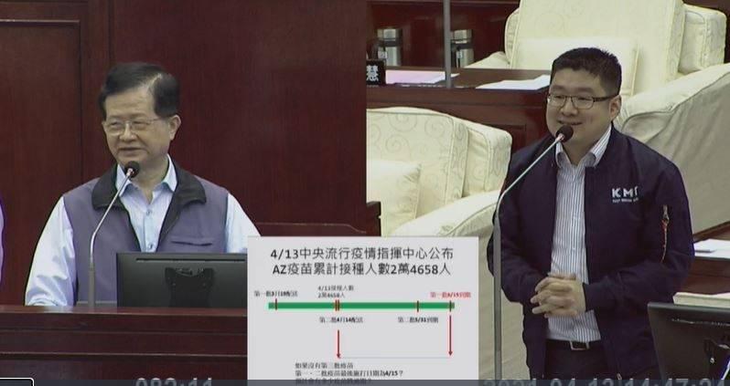 台北市衛生局長黃世傑在議場上脫口,指市長可能有時候不敢講太多、不敢逆時中。(翻攝台北市議會影片)