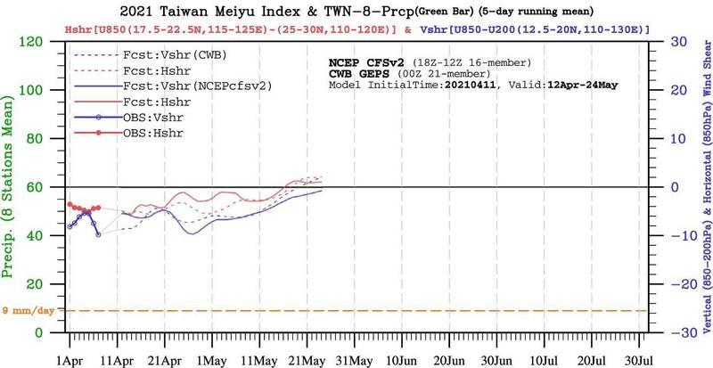 中央氣象局長鄭明典上午公布最新資訊,表示5月中降下梅雨「有點曙光」。(擷取自鄭明典臉書)