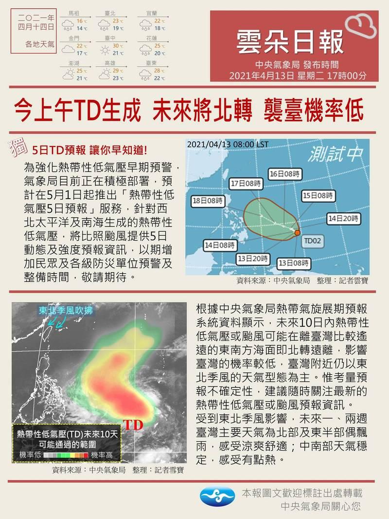 氣象局表示,這個熱帶性低氣壓未來10天內將遠離台灣。(圖取自氣象局)