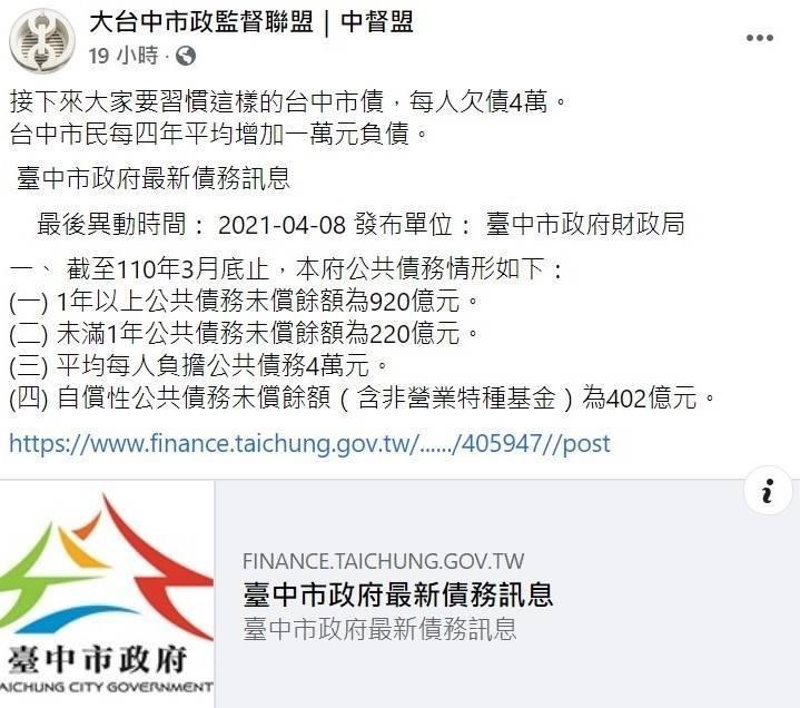 中市公告市民每人負債破4萬,中督盟批「賣地不還債」。(圖:擷自中督盟臉書)