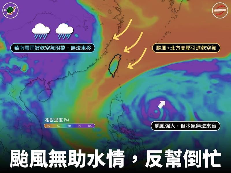 舒力基雖被預期將發展為又大又強的颱風,但它不僅無法輸送水氣來台,還有3大理由,使得西台灣的旱災有如雪上加霜。(擷取自台灣颱風論壇|天氣特急臉書粉專)