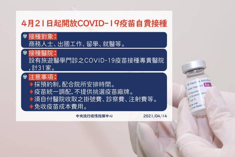 指揮官陳時中今宣布,預計4月21日起初步開放1萬劑疫苗提供民眾自費接種,免收疫苗成本費用。(指揮中心提供、本報合成)