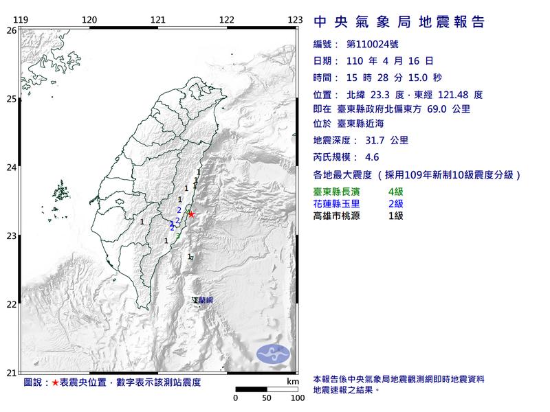台東縣近海稍早15點28分發生芮氏規模4.6地震,地震深度為31.7公里,台東縣出現最大震度4級。(翻攝自中央氣象局)