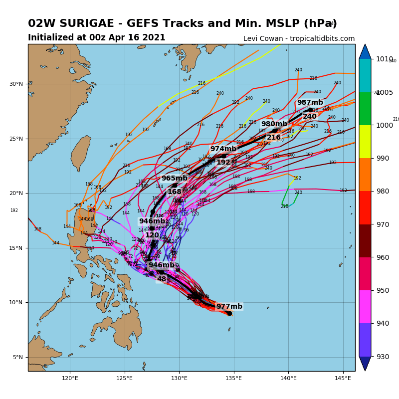 美國系集模式路徑模擬圖最新研判出的舒力基颱風路徑預測圖顯示,大多數的路徑均顯示它將遠離台灣,未來120小時還會持續增強。(圖取自tropicaltidbits)