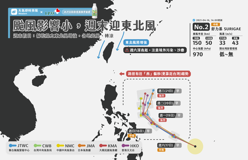 臉書粉絲專頁「天氣即時預報」表示,台灣本週末將迎來東北季風。(圖取自天氣即時預報)