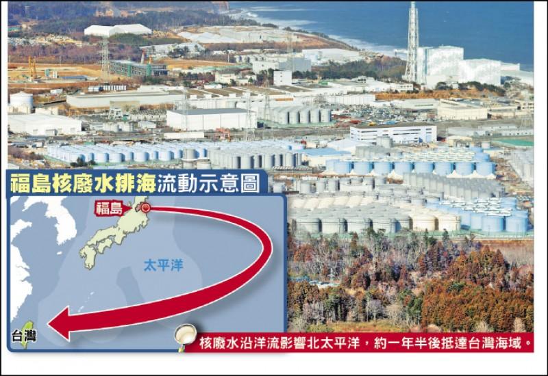 日本政府決定兩年後,將福島核廢水排放到太平洋,引起生態隱憂。 (歐新社)