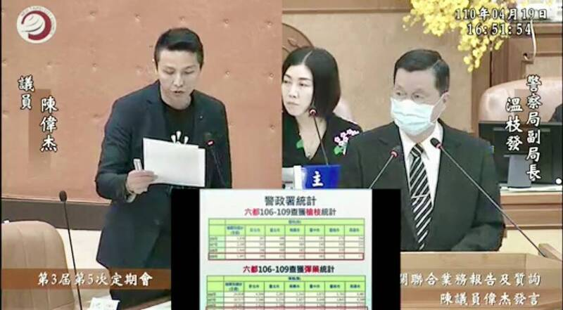 新北市議員陳偉杰今天在市議會關心治安問題。(陳偉杰提供)