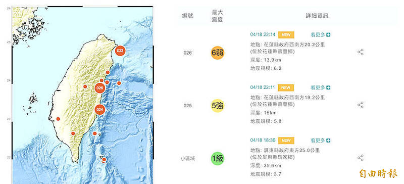 A Central Weather Bureau graphic shows information about Sunday night's earthquakes in Hualien. Photo: Tsai Shu-yuan, Taipei Times