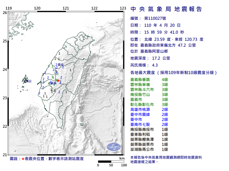 今下午3點59分左右嘉義發生規模4.3有感地震。(圖擷自中央氣象局)