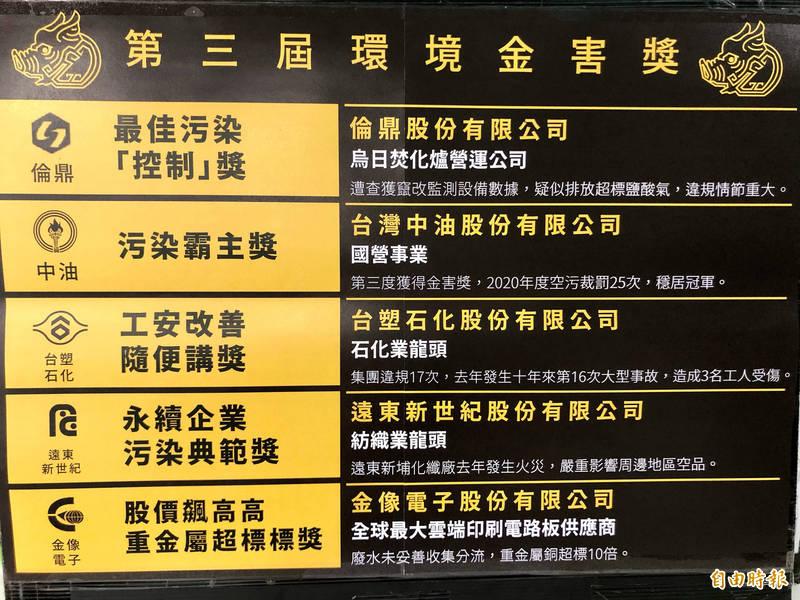 這次環境金害獎,遠東集團、金像電子、中油、台塑、倫鼎上榜。(記者羅綺攝)