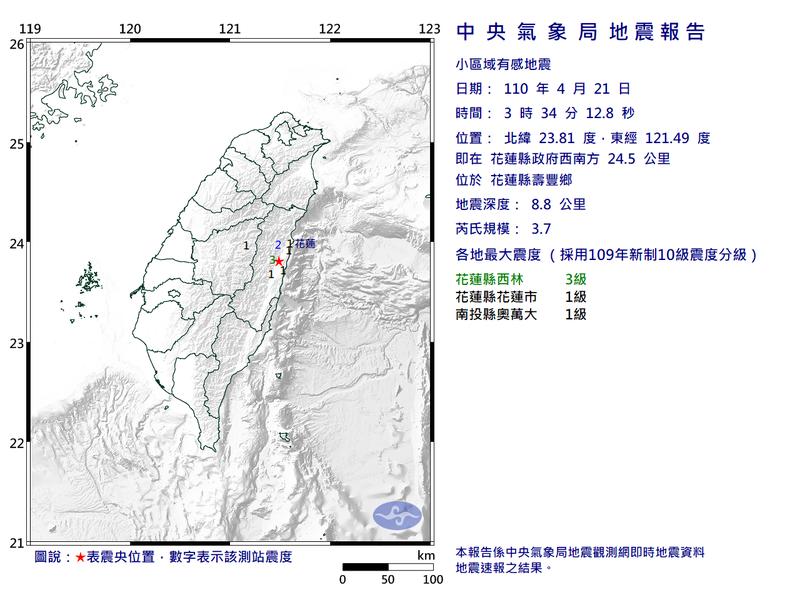 花蓮壽豐近期頻繁發生地震,繼18日晚間接連發生兩次有感地震後,今晨近4點又發生兩次地震,芮氏規模分別為3.4及3.7,且地震深度都不到10公里。(圖擷自氣象局)