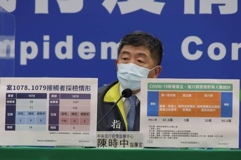中央流行疫情指揮中心指揮官陳時中說,台灣也會很快不用戴口罩,當接種到一定程度就會放寬規定。(圖由指揮中心提供)
