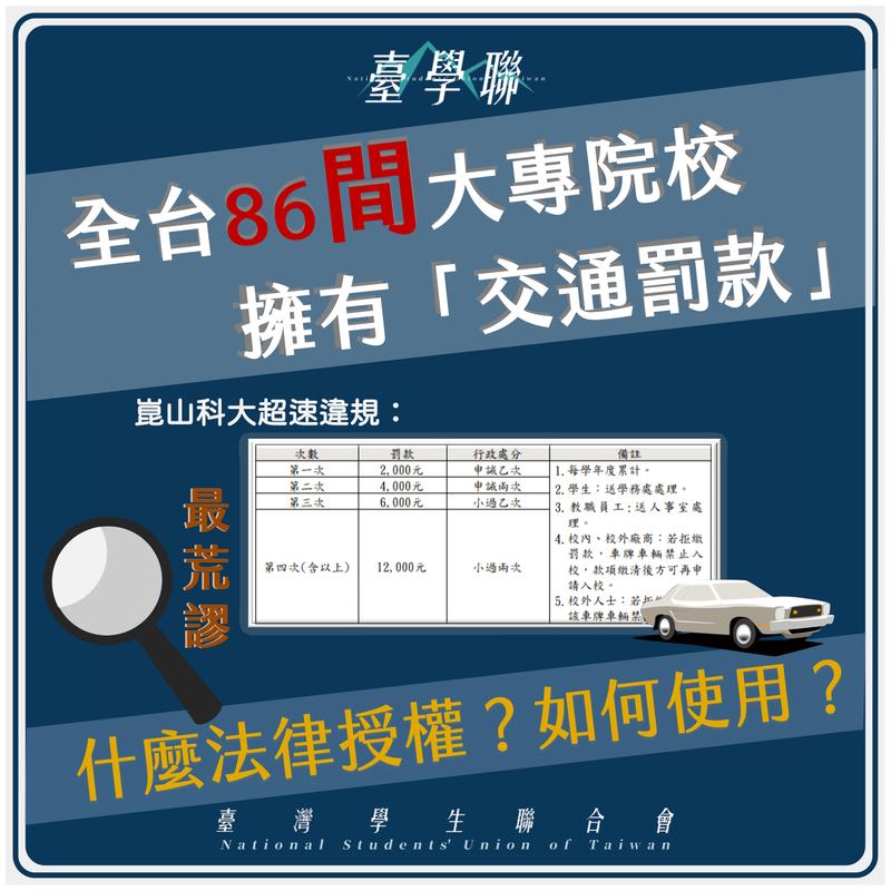 台學聯表示,全國有86間學校有「交通罰款」,質疑缺乏法源依據。(圖擷取自「台灣學生聯合會」臉書)