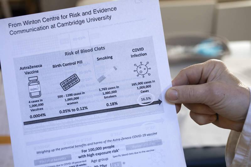 歐盟藥管局建議民眾應該要施打2劑AZ疫苗。示意圖。(美聯社資料照)