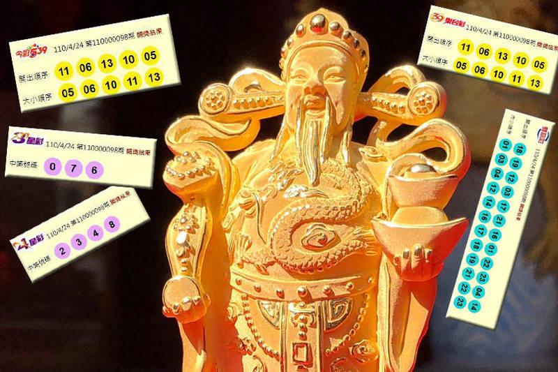 今晚(4月24日)開獎的第110000098期今彩539頭獎,4注中獎,每注可得600萬元獎金。(圖擷取自台灣彩券官網、資料照;本報合成)