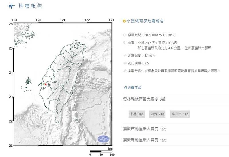 嘉義縣六腳鄉連3震,深度最淺僅8.1 公里。(擷取自中央氣象局網站)